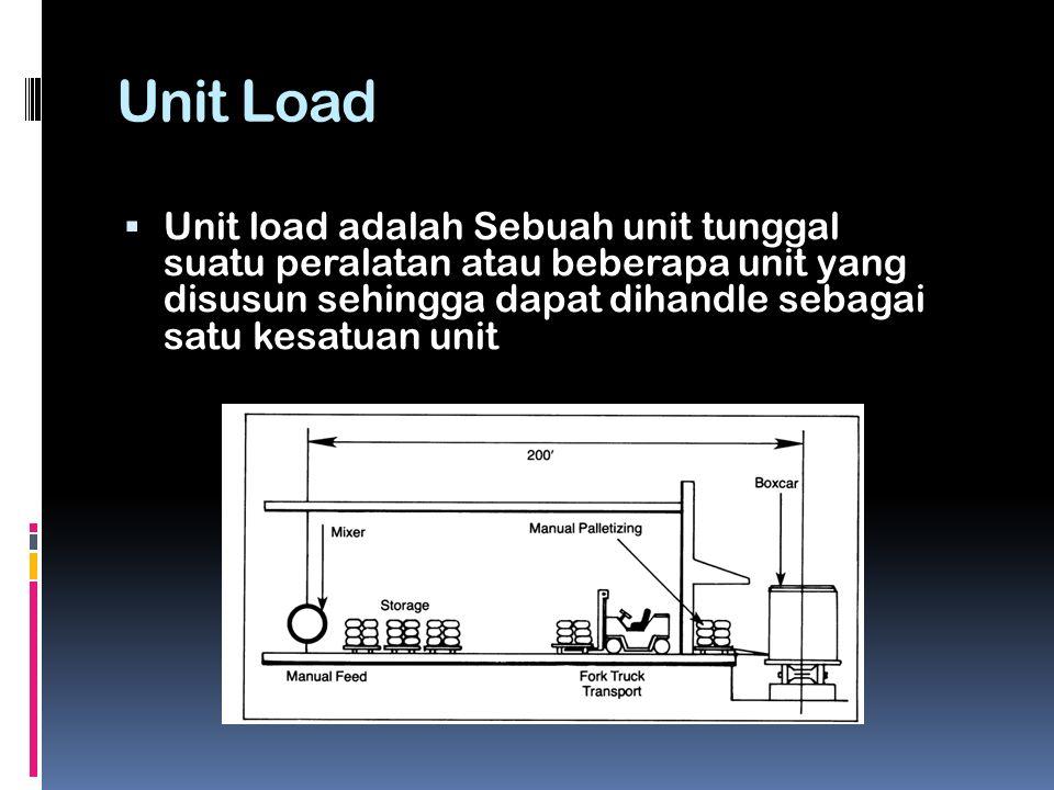 Unit Load Unit load adalah Sebuah unit tunggal suatu peralatan atau beberapa unit yang disusun sehingga dapat dihandle sebagai satu kesatuan unit.