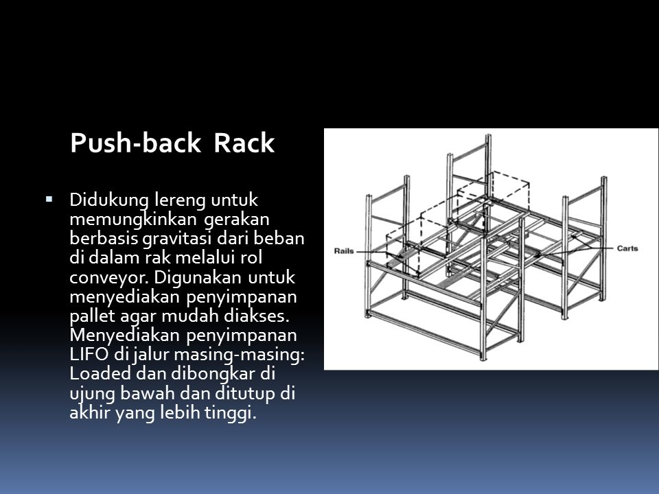 Push-back Rack