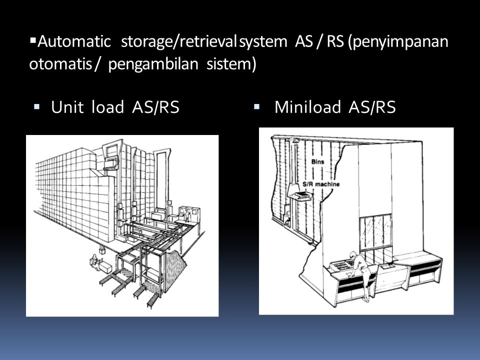 Automatic storage/retrieval system AS / RS (penyimpanan otomatis / pengambilan sistem)