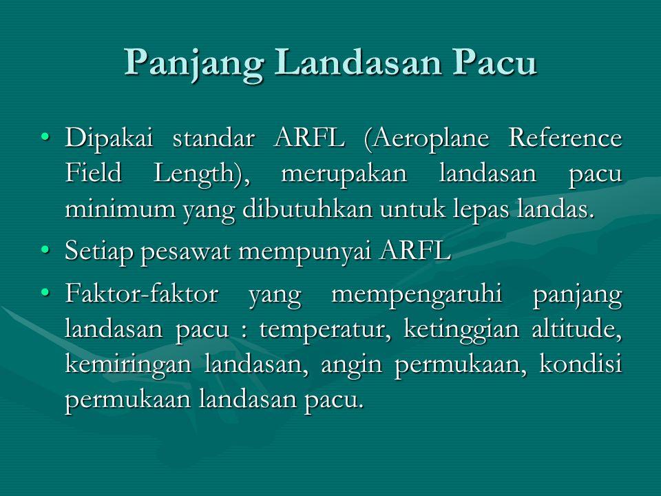 Panjang Landasan Pacu Dipakai standar ARFL (Aeroplane Reference Field Length), merupakan landasan pacu minimum yang dibutuhkan untuk lepas landas.