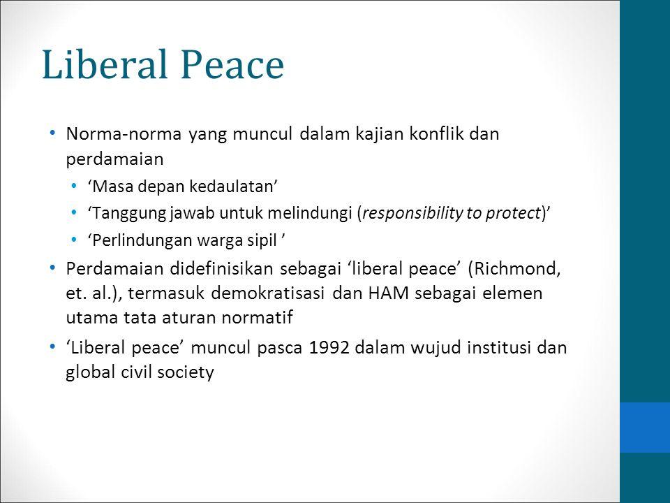 Liberal Peace Norma-norma yang muncul dalam kajian konflik dan perdamaian. 'Masa depan kedaulatan'