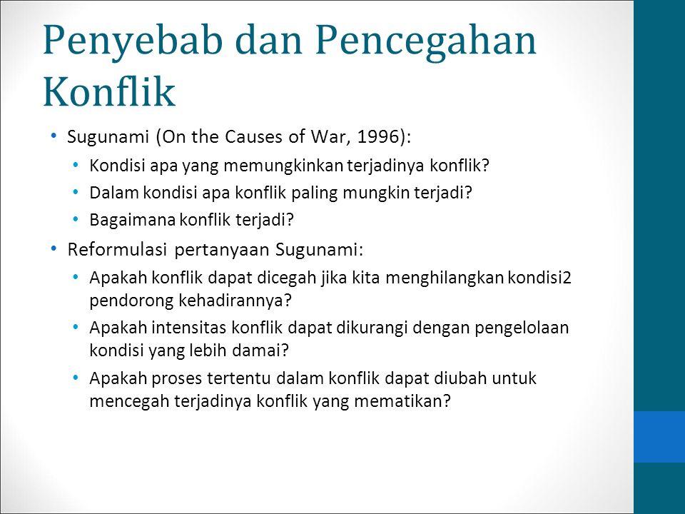 Penyebab dan Pencegahan Konflik