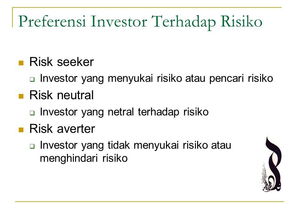Preferensi Investor Terhadap Risiko