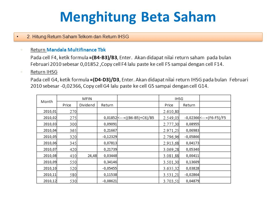 Menghitung Beta Saham Return Mandala Multifinance Tbk