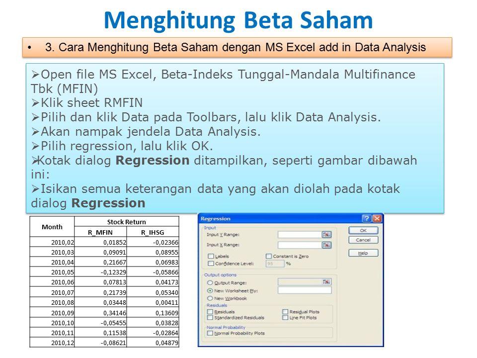 Menghitung Beta Saham 3. Cara Menghitung Beta Saham dengan MS Excel add in Data Analysis.