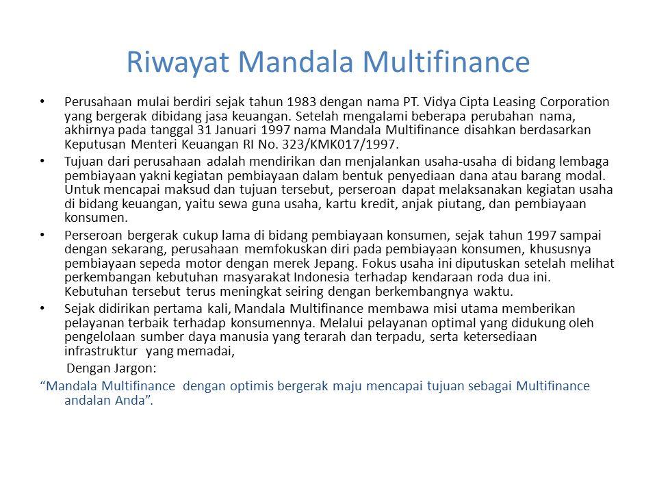 Riwayat Mandala Multifinance
