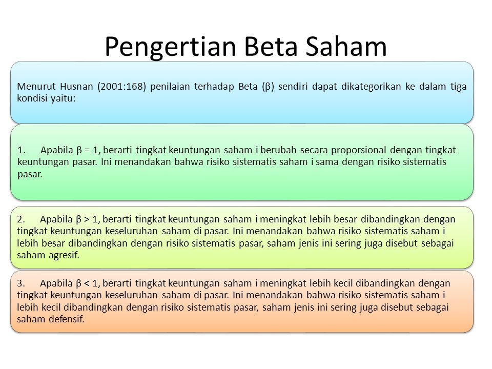 Pengertian Beta Saham Menurut Husnan (2001:168) penilaian terhadap Beta (β) sendiri dapat dikategorikan ke dalam tiga kondisi yaitu: