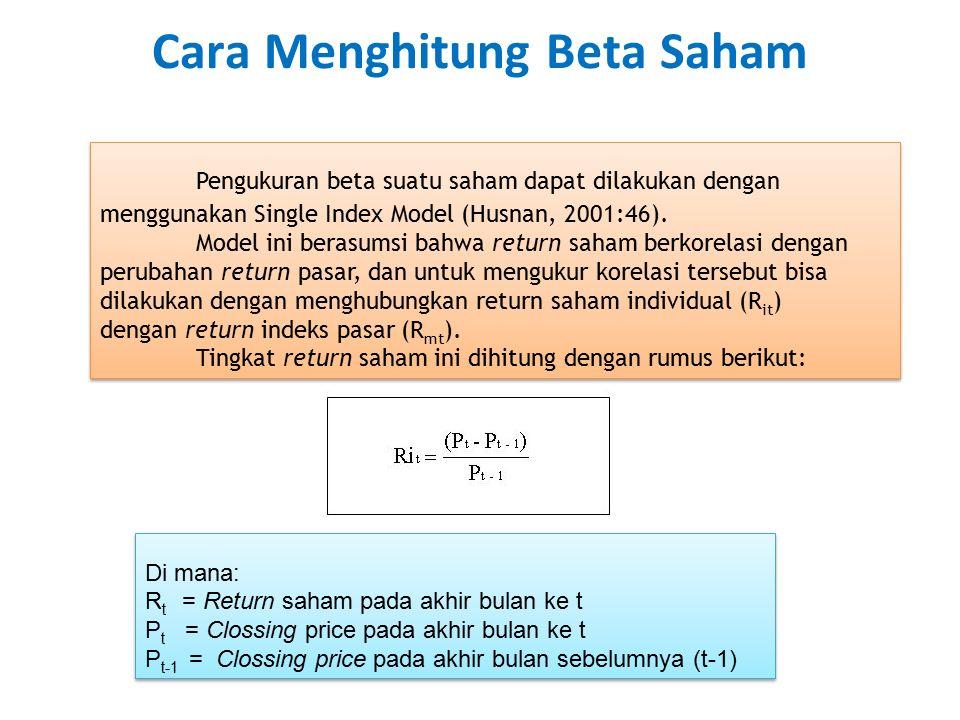 Cara Menghitung Beta Saham