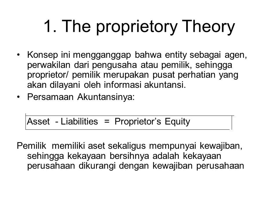 1. The proprietory Theory