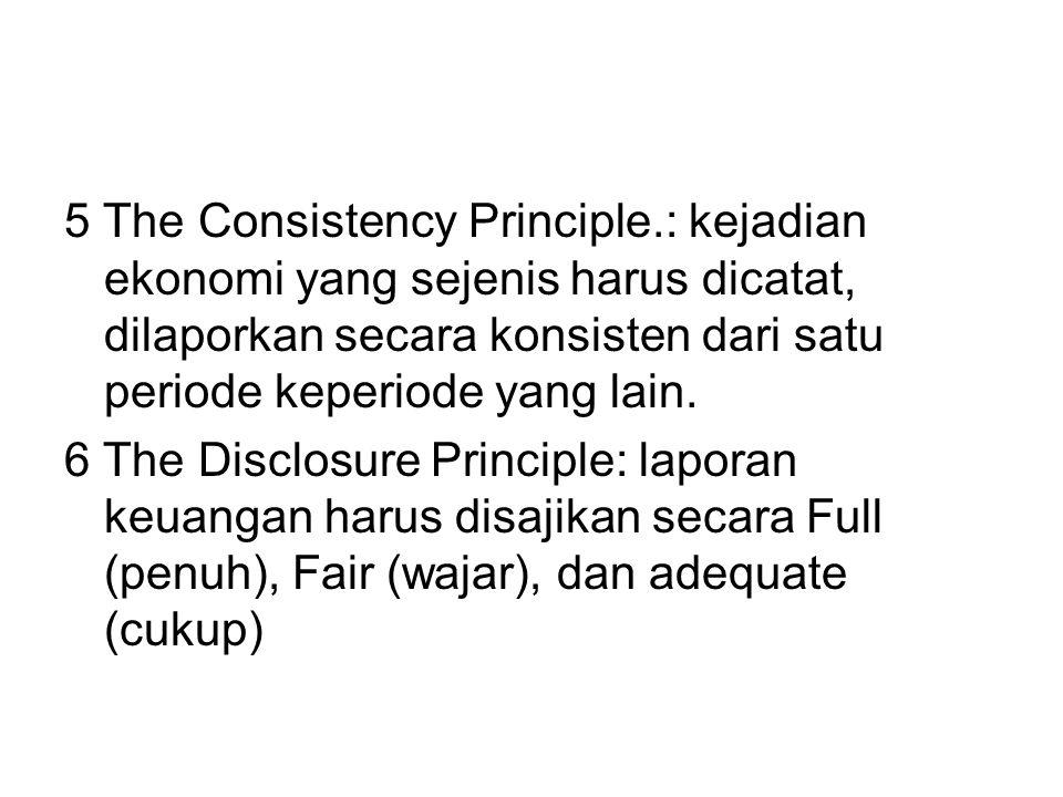 5 The Consistency Principle