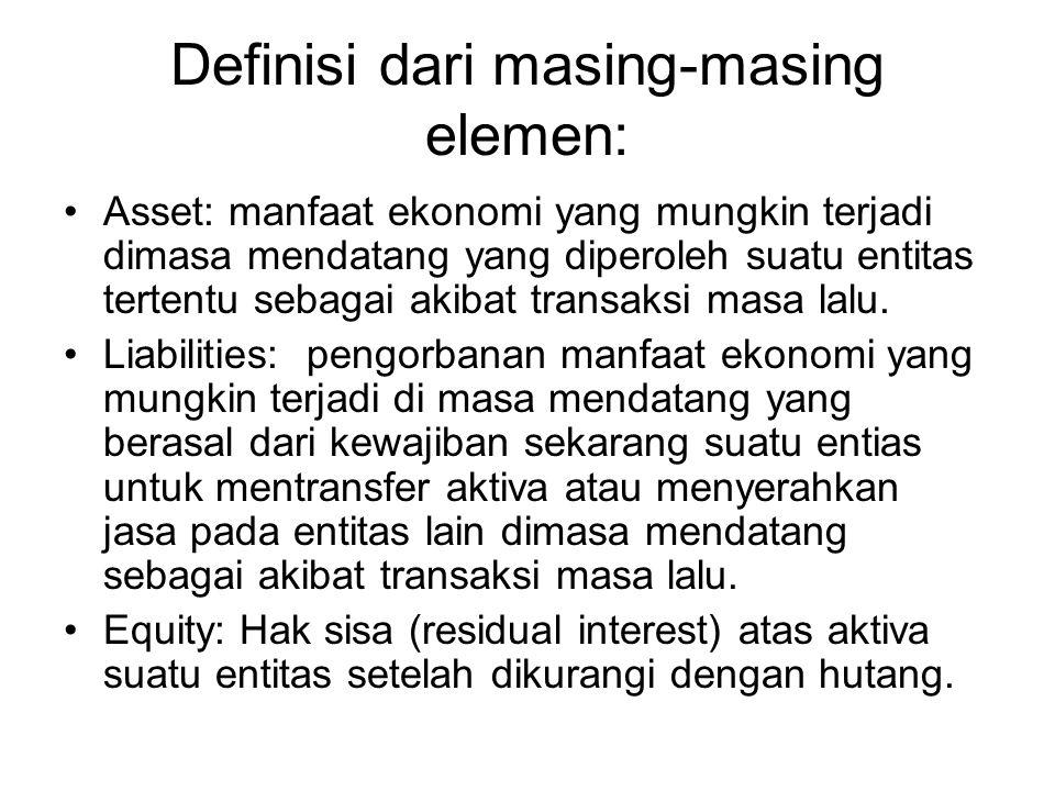 Definisi dari masing-masing elemen: