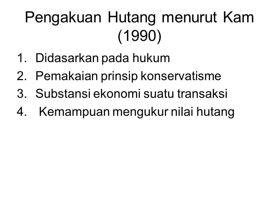Pengakuan Hutang menurut Kam (1990)