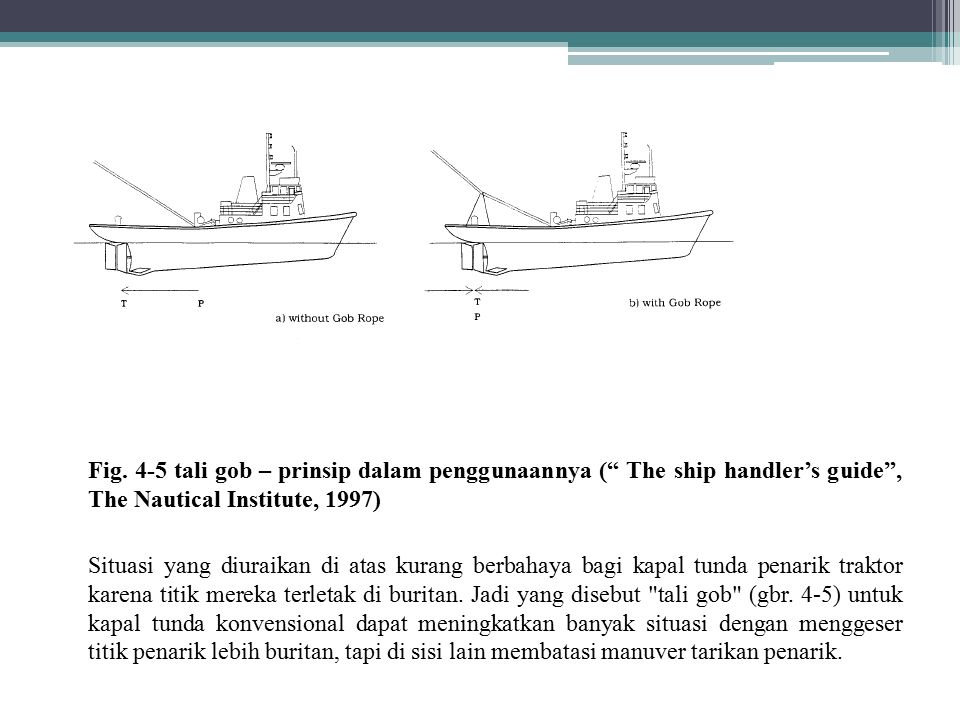 Fig. 4-5 tali gob – prinsip dalam penggunaannya ( The ship handler's guide , The Nautical Institute, 1997)