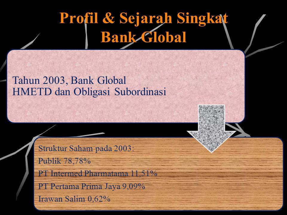Profil & Sejarah Singkat Bank Global