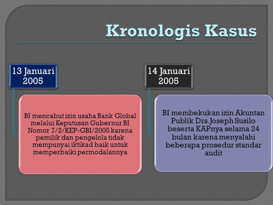 Kronologis Kasus 13 Januari 2005.