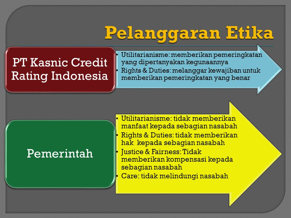 PT Kasnic Credit Rating Indonesia
