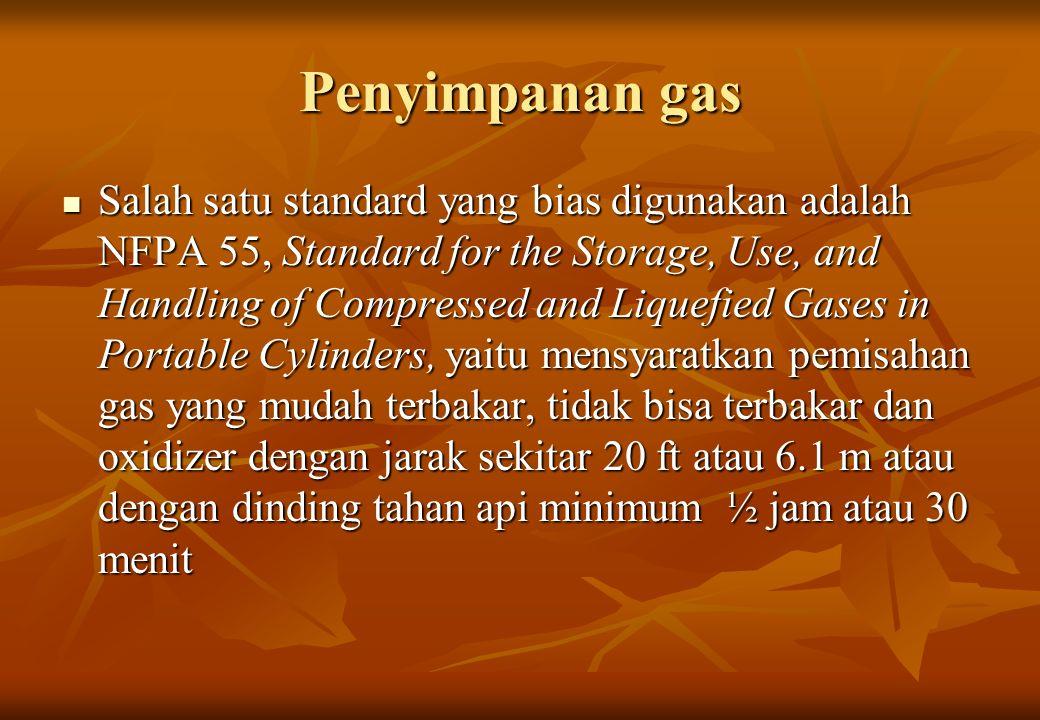 Penyimpanan gas