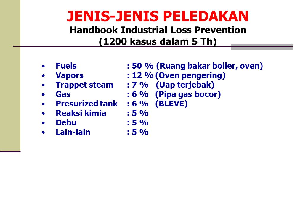 JENIS-JENIS PELEDAKAN Handbook Industrial Loss Prevention