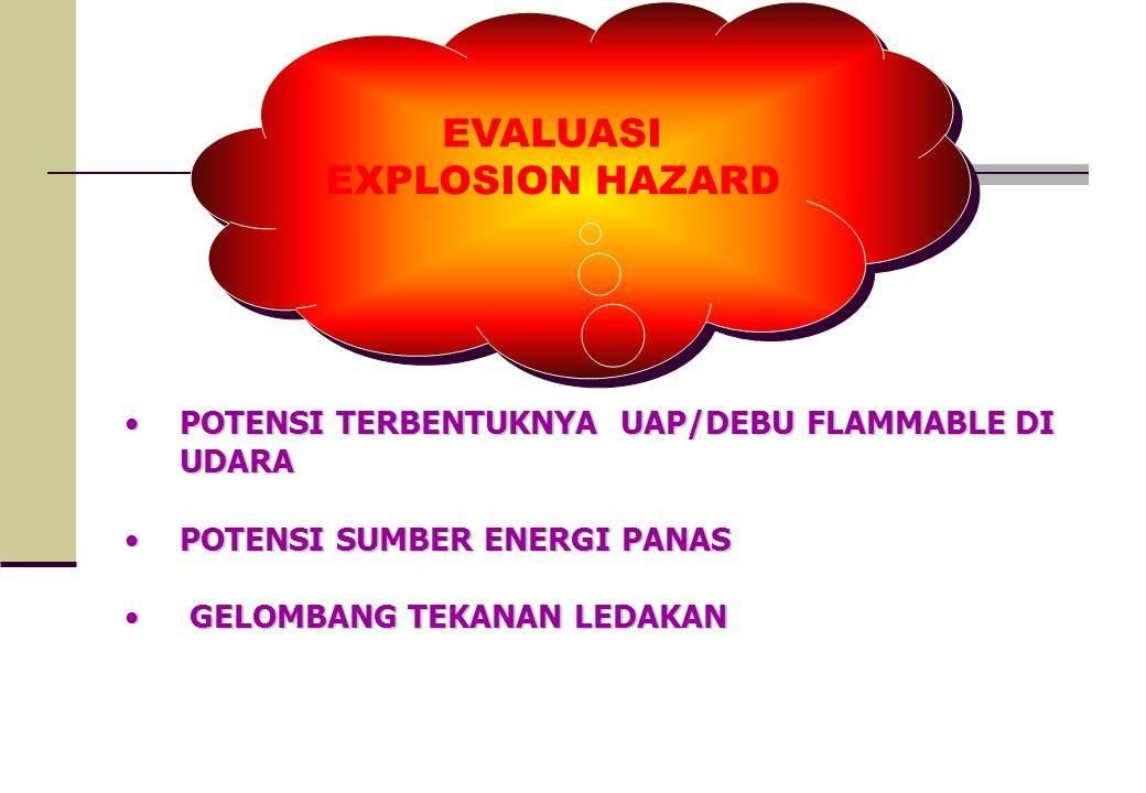 EVALUASI EXPLOSION HAZARD