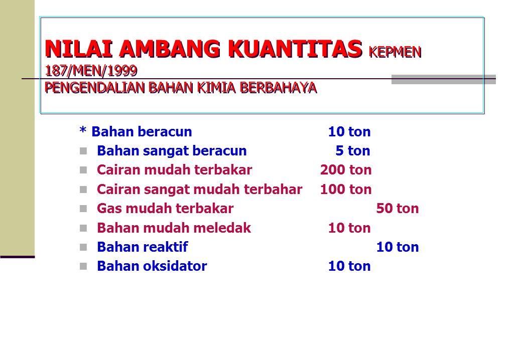 NILAI AMBANG KUANTITAS KEPMEN 187/MEN/1999 PENGENDALIAN BAHAN KIMIA BERBAHAYA