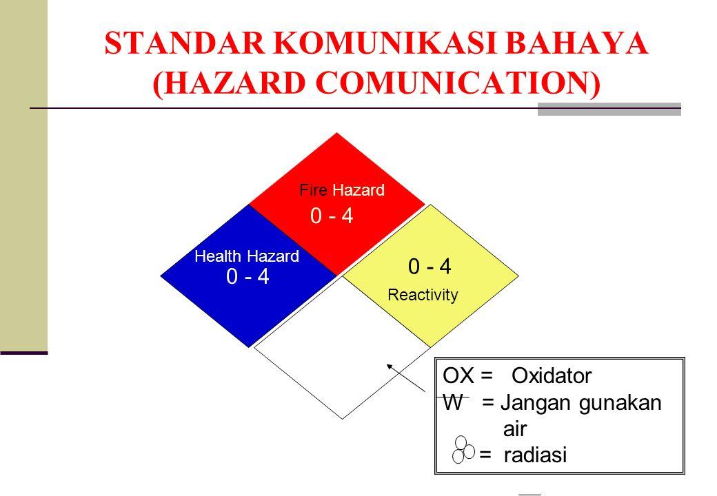 STANDAR KOMUNIKASI BAHAYA (HAZARD COMUNICATION)