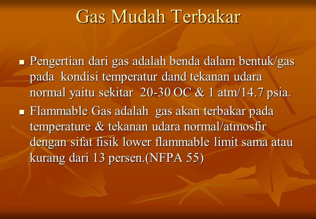 Gas Mudah Terbakar