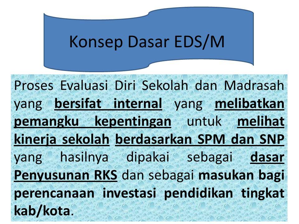 Konsep Dasar EDS/M