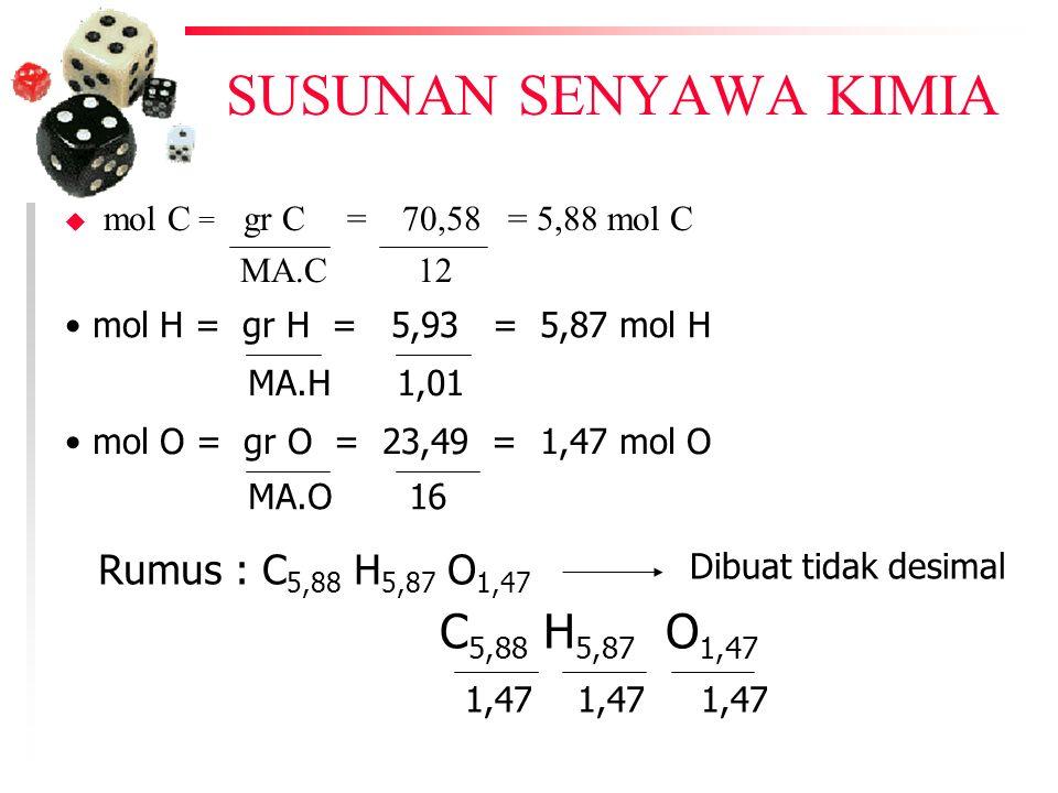SUSUNAN SENYAWA KIMIA C5,88 H5,87 O1,47 Rumus : C5,88 H5,87 O1,47