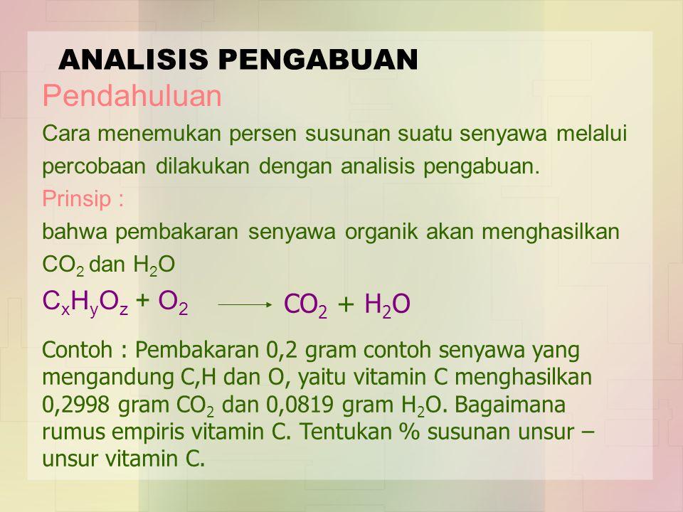 Pendahuluan ANALISIS PENGABUAN CxHyOz + O2 CO2 + H2O