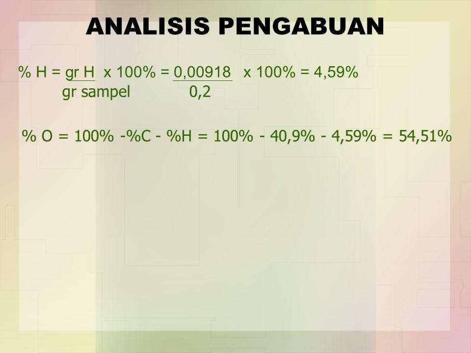 ANALISIS PENGABUAN % H = gr H x 100% = 0,00918 x 100% = 4,59%