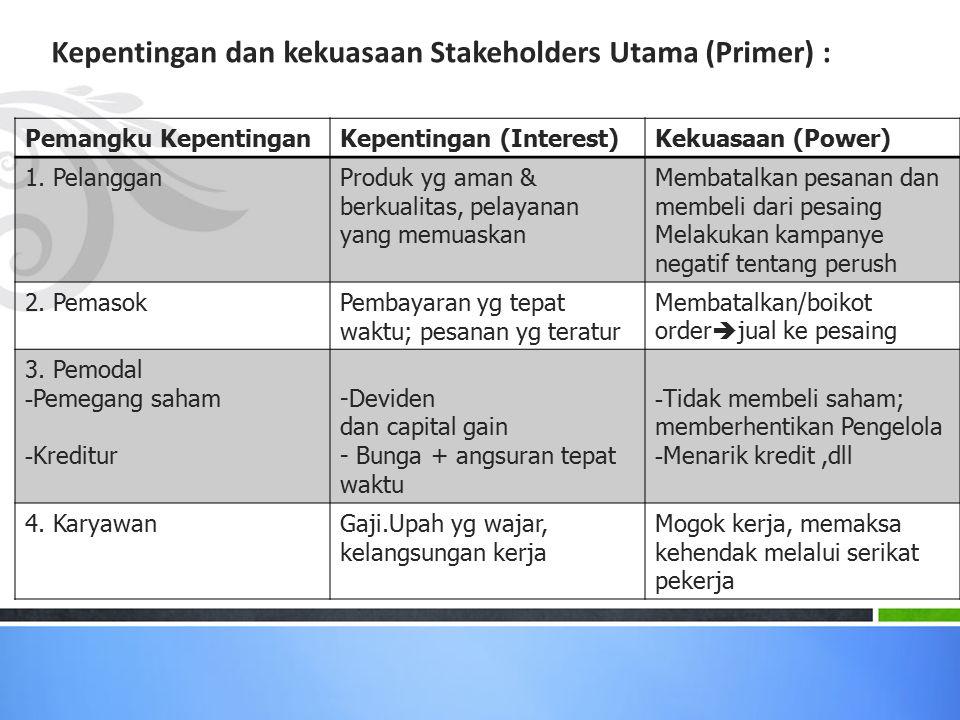 Kepentingan dan kekuasaan Stakeholders Utama (Primer) :