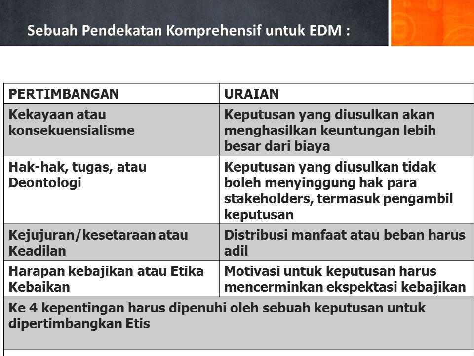 Sebuah Pendekatan Komprehensif untuk EDM :