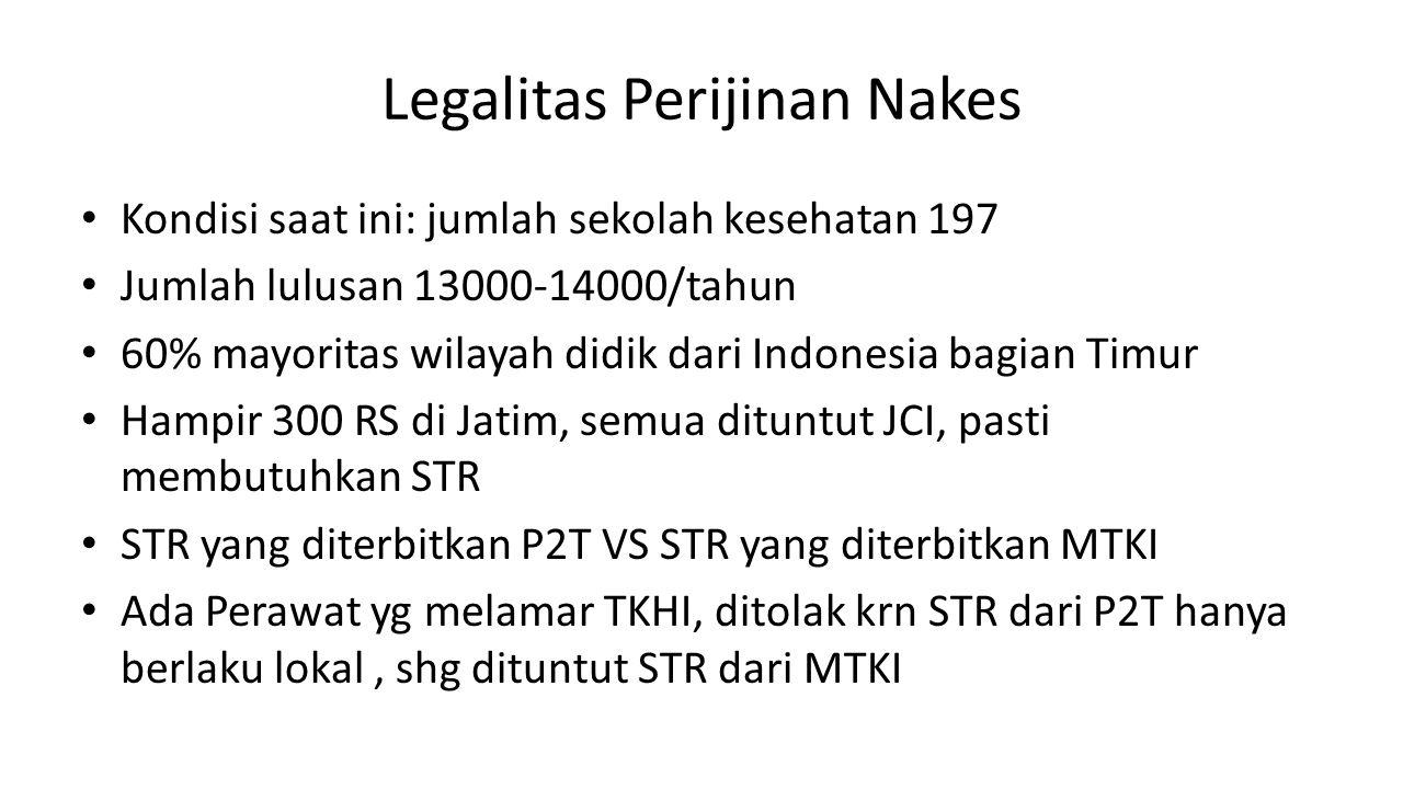 Legalitas Perijinan Nakes