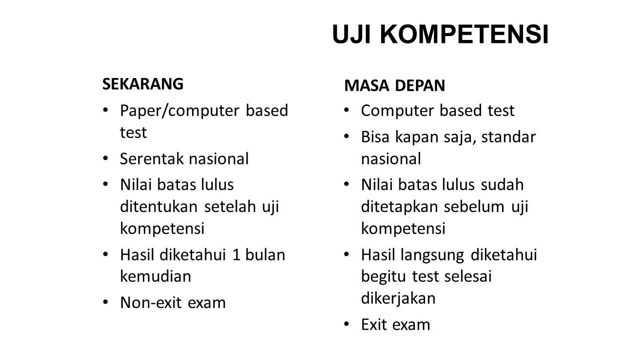 UJI KOMPETENSI SEKARANG MASA DEPAN Paper/computer based test