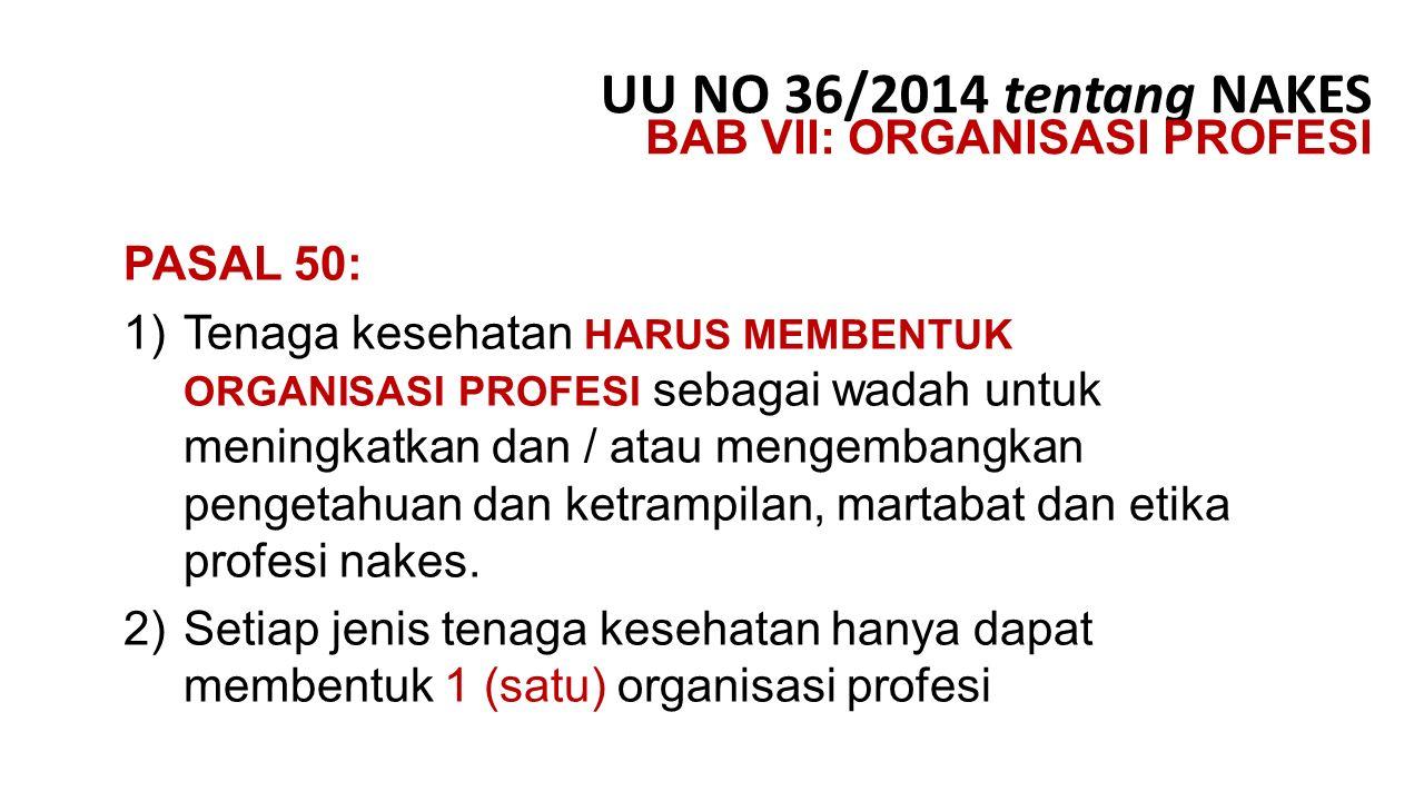 UU NO 36/2014 tentang NAKES BAB VII: ORGANISASI PROFESI PASAL 50: