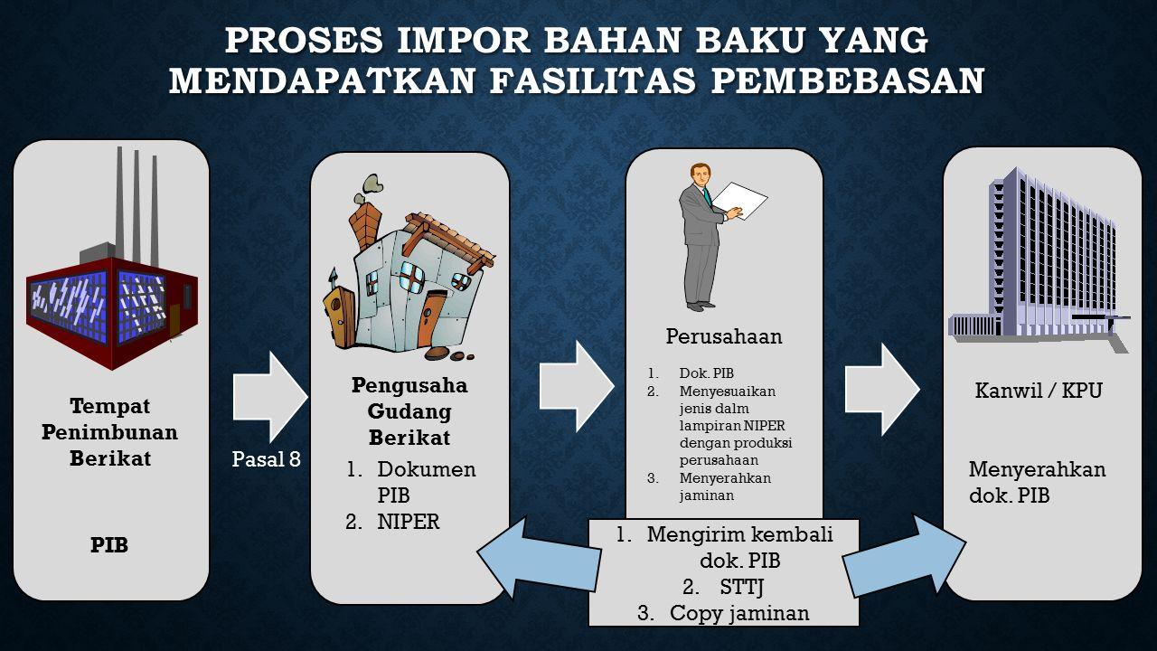 Proses Impor bahan baku yang mendapatkan fasilitas pembebasan