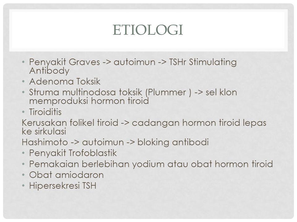 etiologi Penyakit Graves -> autoimun -> TSHr Stimulating Antibody. Adenoma Toksik.