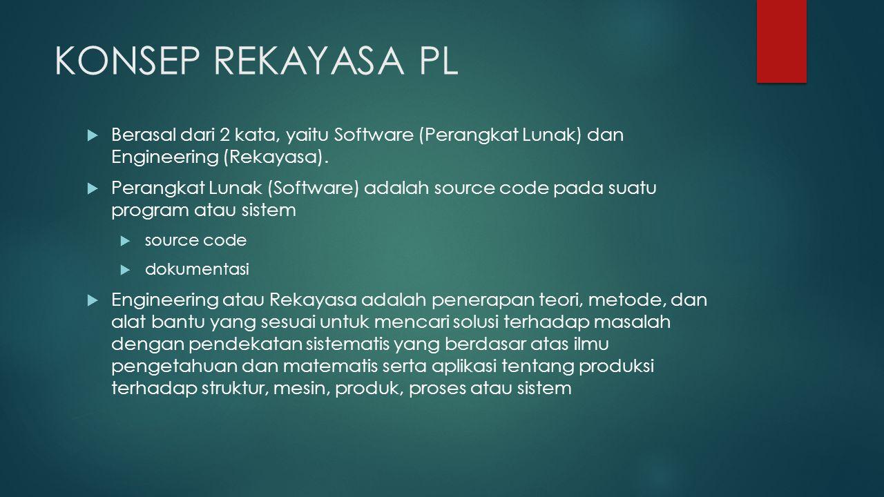 KONSEP REKAYASA PL Berasal dari 2 kata, yaitu Software (Perangkat Lunak) dan Engineering (Rekayasa).