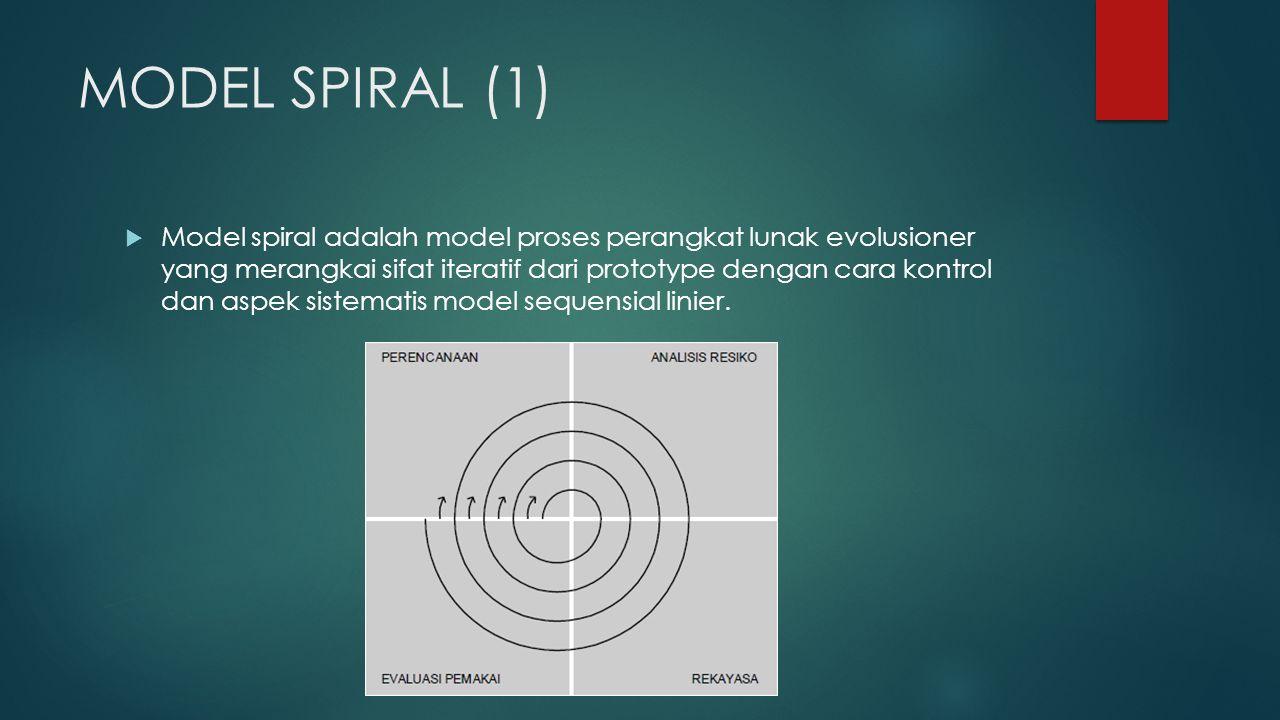 MODEL SPIRAL (1)