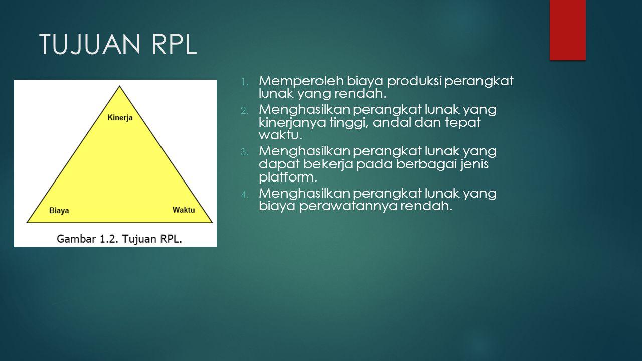 TUJUAN RPL Memperoleh biaya produksi perangkat lunak yang rendah.