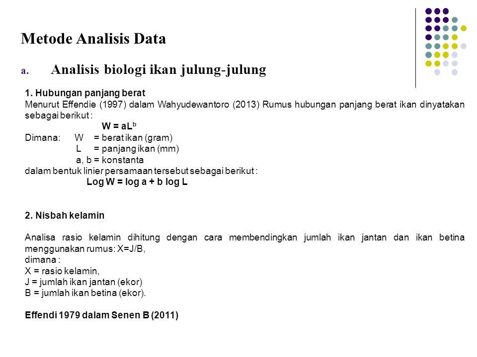 Metode Analisis Data Analisis biologi ikan julung-julung