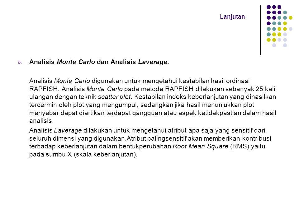 Analisis Monte Carlo dan Analisis Laverage.
