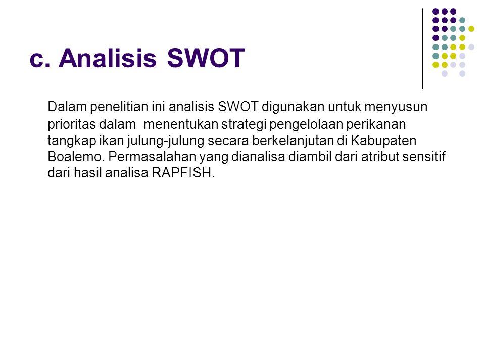 c. Analisis SWOT