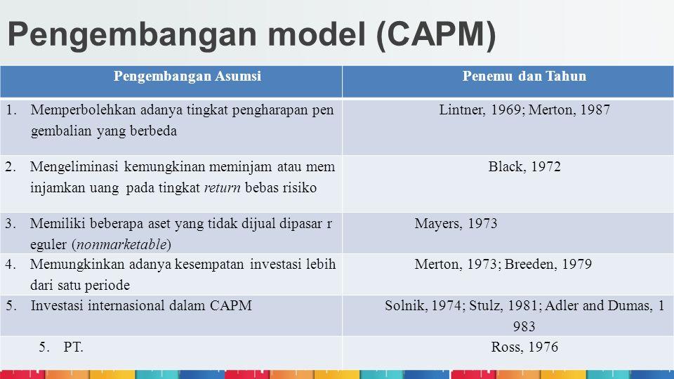Pengembangan model (CAPM)