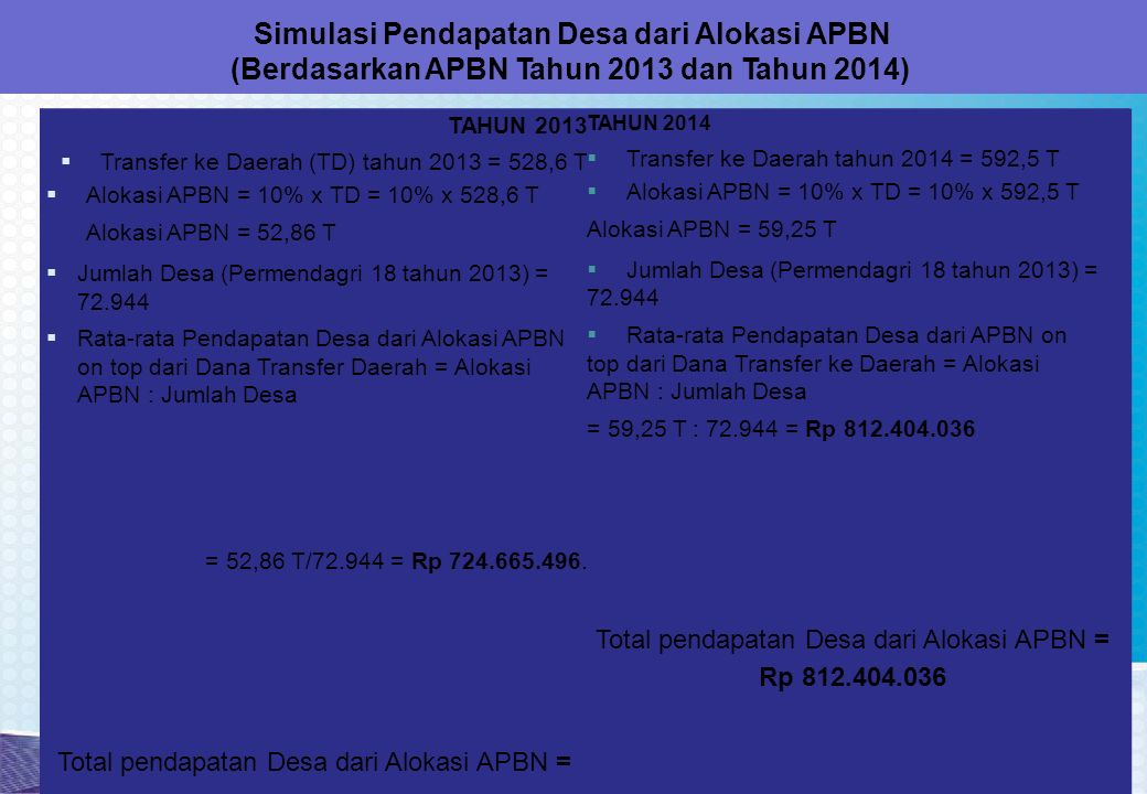 Total pendapatan Desa dari Alokasi APBN =