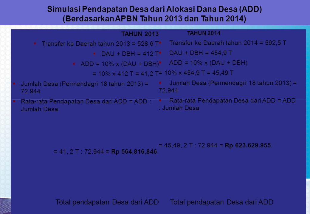 Simulasi Pendapatan Desa dari Alokasi Dana Desa (ADD) (Berdasarkan APBN Tahun 2013 dan Tahun 2014)