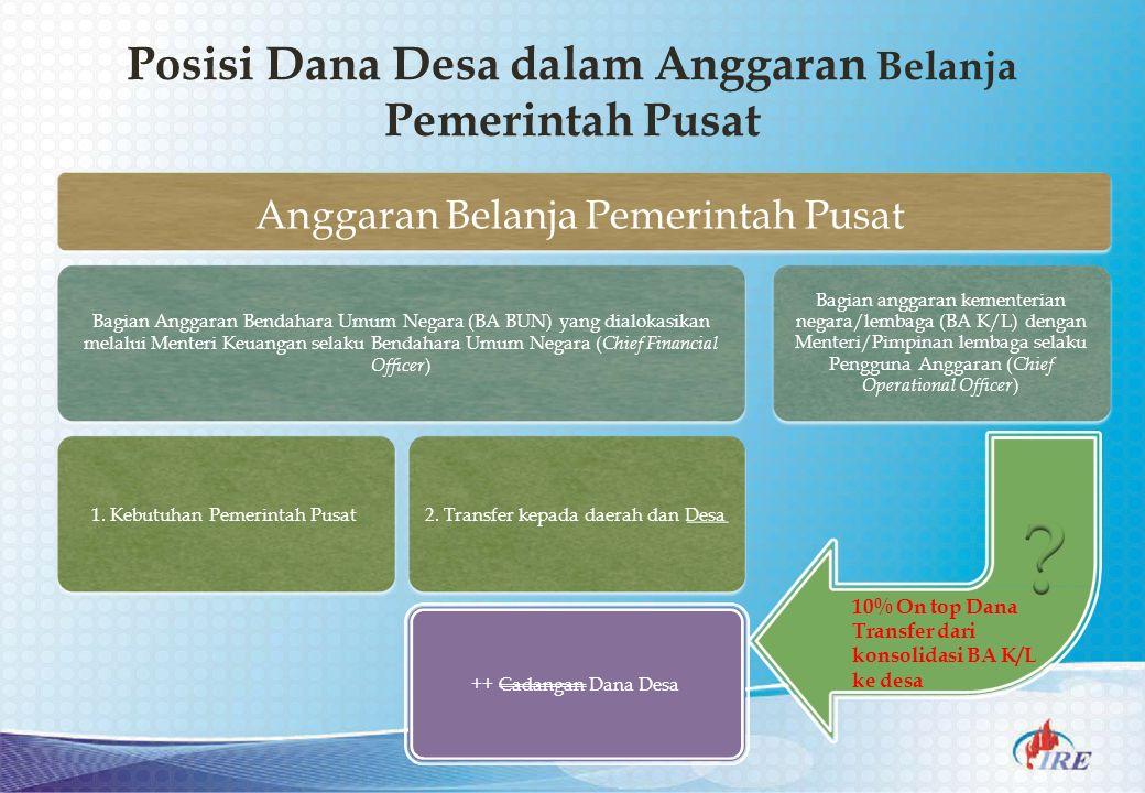 Posisi Dana Desa dalam Anggaran Belanja