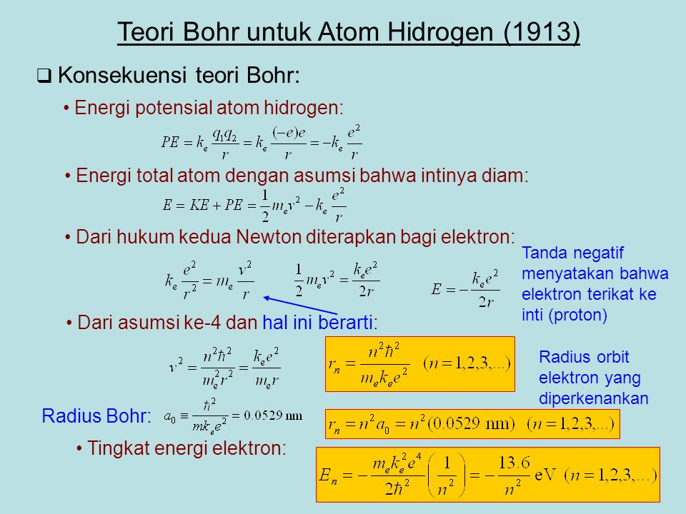Teori Bohr untuk Atom Hidrogen (1913)