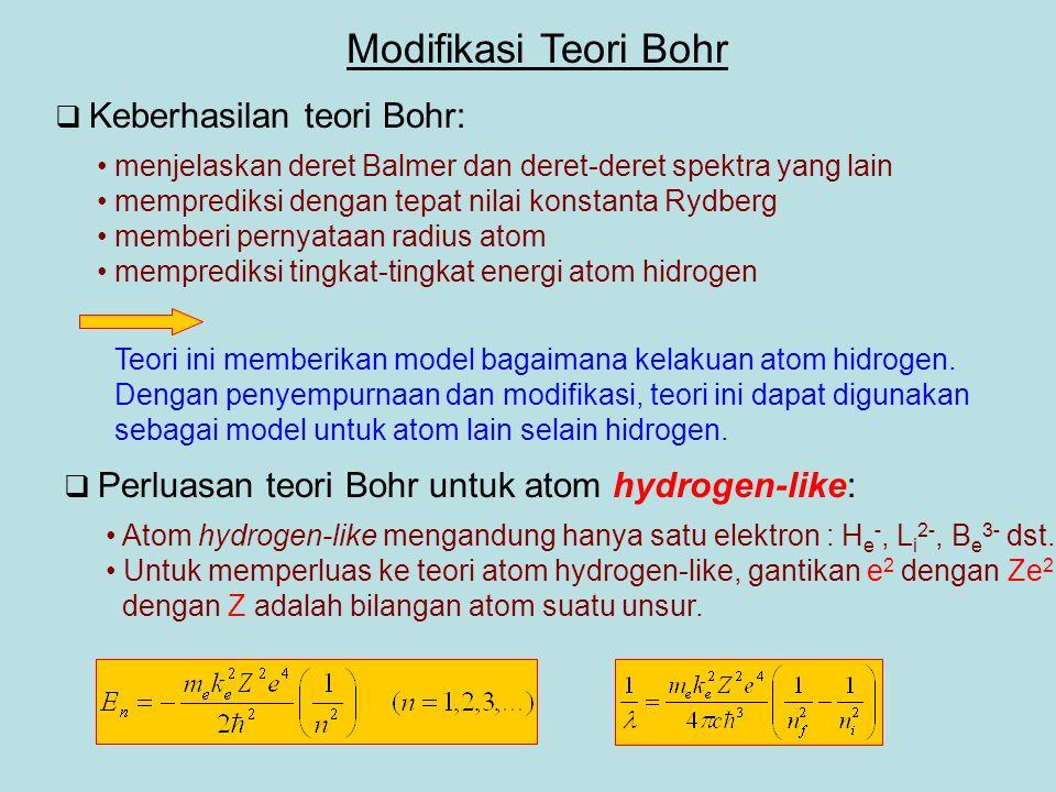 Modifikasi Teori Bohr Keberhasilan teori Bohr: