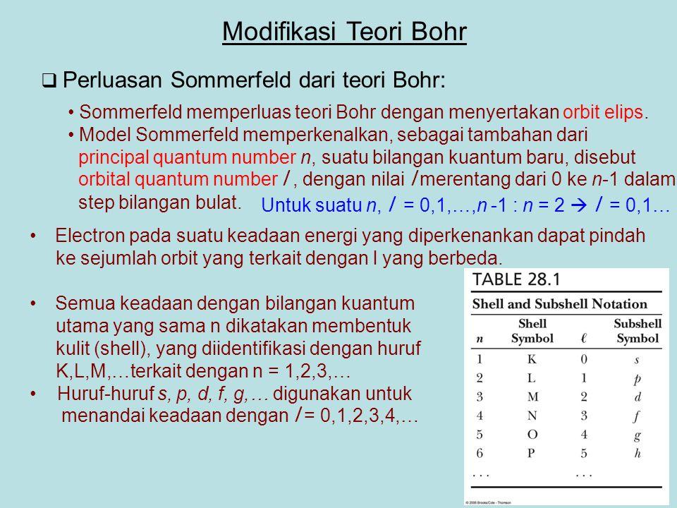 Modifikasi Teori Bohr Perluasan Sommerfeld dari teori Bohr: